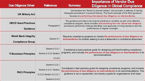 Cb Background Check Vendor Background Checks Background Ideas