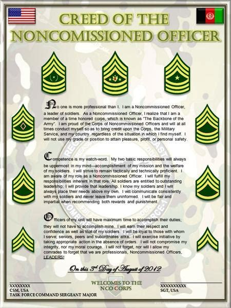 creed of the noncommissioned officer no one is more