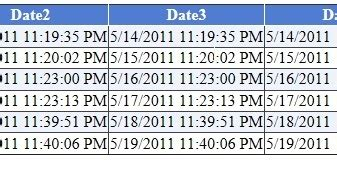 format date boundfield how to set a date format in gridview using asp net or how