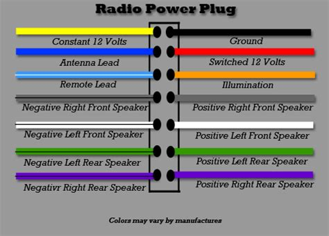 car audio aftermarket radio color codes autos weblog