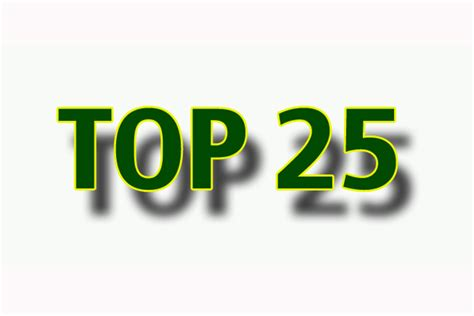 Best 25 Best Top 25 Recognition Given To Thomas Jefferson For