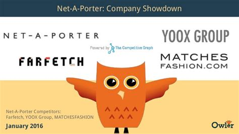Explore Net A Porter by Net A Porter Farfetch Yoox Matchesfashion