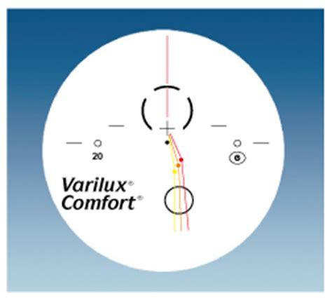 Varilux Comfort by Labocosta Salud Visual Lentes Progresivos Varilux Comfort