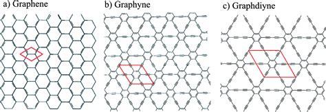 graphene derivatives graphane fluorographene graphene