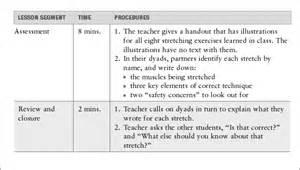 Sample lesson plan for peer teaching in physical education