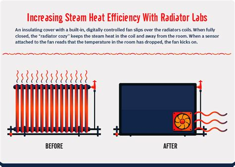 heater temperature in winter sustainable winter heating options fix