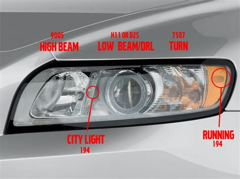 heres  pictures   bulbs  reference   superbrightledscom