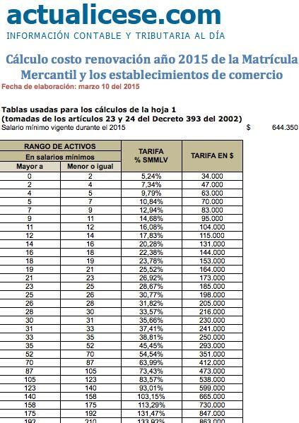 retencion en la fuente 2015 excel search results download tabla retenciones 2016 colombia lustytoys com