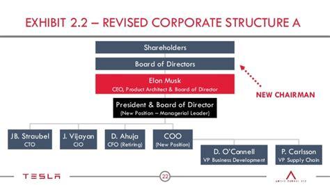 tesla corporate culture tesla motors corporate culture 28 images tesla hires