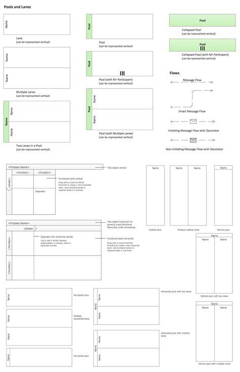 visio cross functional flowchart template flowchart exles visio gas furnace wiring diagram