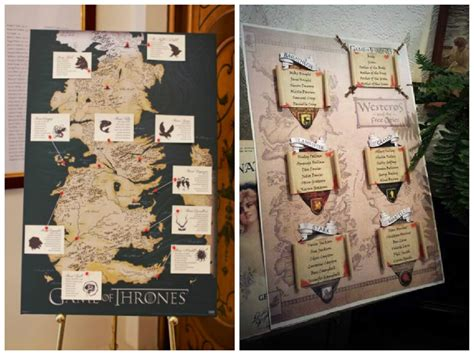 House Planner Online For how to throw a game of thrones themed wedding
