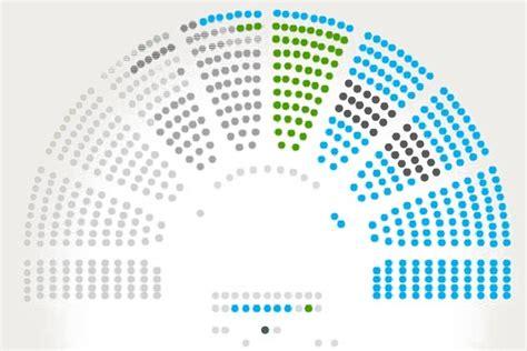 composizione della dei deputati venti di crisi su caliendo la governo berlusconi