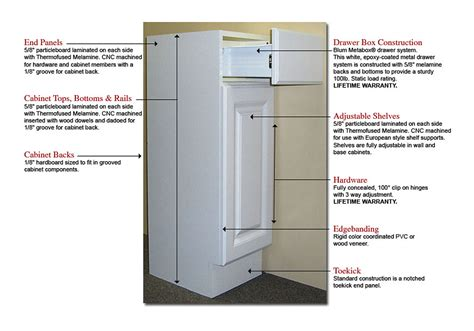 kitchen cabinet components 100 kitchen cabinet components 21 diy kitchen