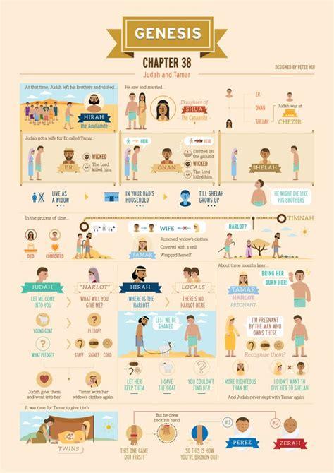 genesis chapter 1 summary genesis chapter 38 by hui via behance genesis