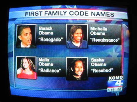 obama name image gallery obama family names