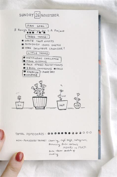 journal club layout productivity tip pomodoro technique in my bullet journal