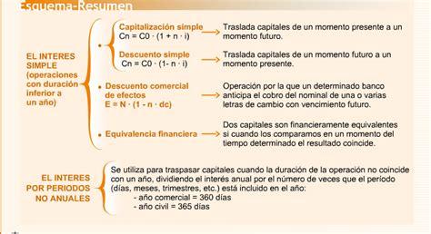 descuento comercial enciclopedia financiera productos financieros 1 186 gad tema 4 descuento simple