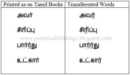 5 Letter Words In Tamil Language transliteration of the letter r in tamil language