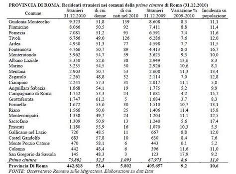 corso italiano per carta di soggiorno stranieri 1930 bittorrentcuba