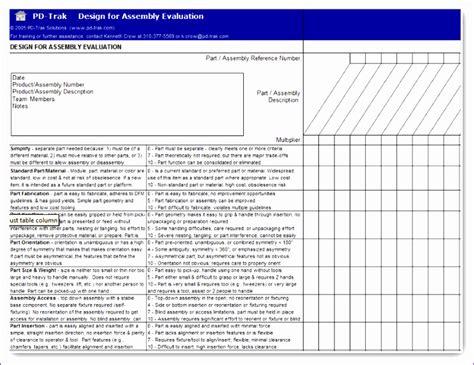 9 Process Checklist Template Excel Exceltemplates Exceltemplates Product Development Template Excel