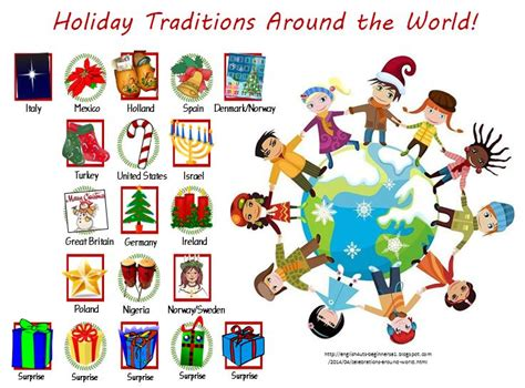 traditions from around the world traditions around the world thinglink
