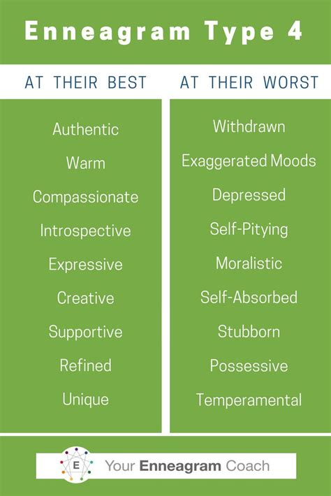 Personality Types For Mba by 17 Best Images About Personality The Enneagram On