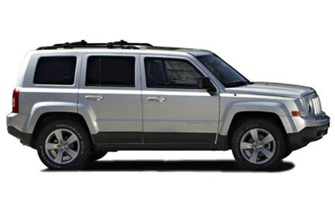 Jeep Patriot Dimensions Jeep Patriot Reviews Jeep Patriot Price Photos And