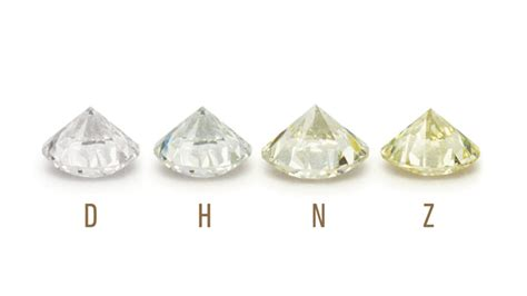 colors of diamonds what is color the 4cs of quality by
