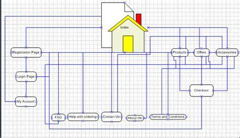 visio sitemap adam gouveia unit 4 visio site map