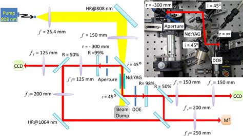 laser diode resonator laser diode resonator 28 images diode lasers information engineering360 figure 6 8 fabry