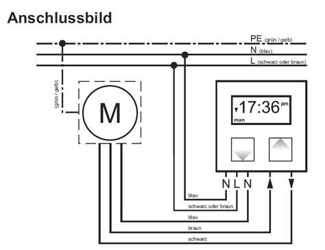 Zeitschaltuhr F R Roll Den 2057 by Rolladen Austauschen Rolladen Anleitung Zum Austauschen