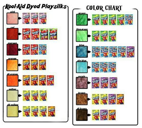cool color chart for hair dye with kool aid cool ideas