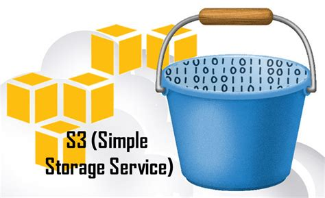 amazon s3 how to attach mount s3 bucket on centos rhel ubuntu