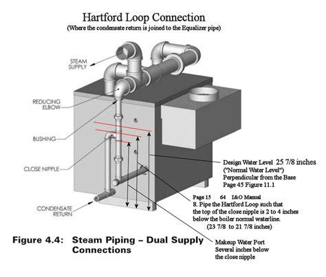 boiler vent der schematic wiring diagram boiler