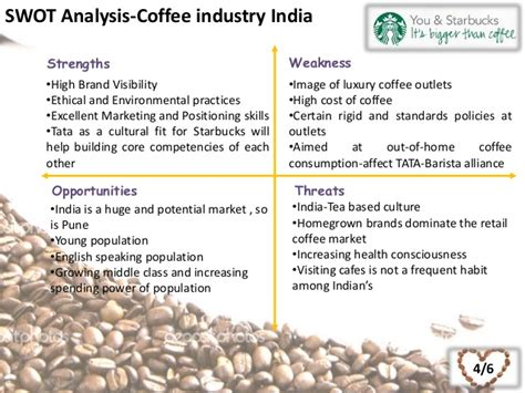 Luxury Power Outlets by Market Analysis Launch Of Coffee Kiosk In Pune