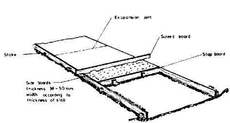 Mukena Corak Kode M3 farm structures ch3 building materials concrete