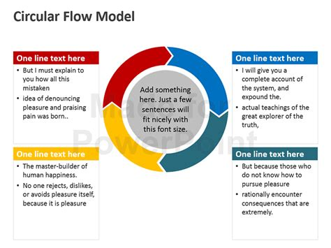 circular flow diagram template a circular flow diagram is a model that circular arrow