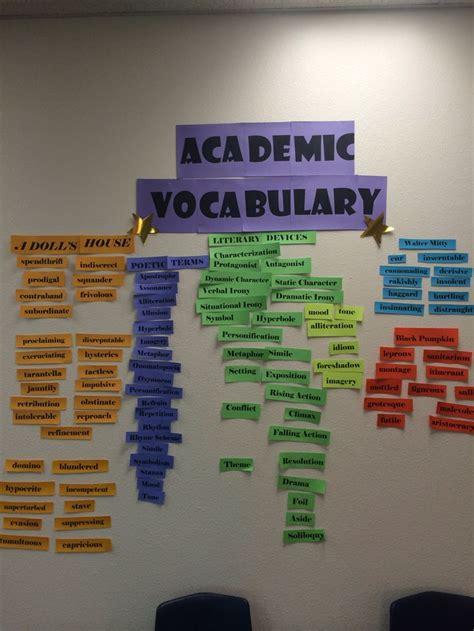 word wall high school classroom decor