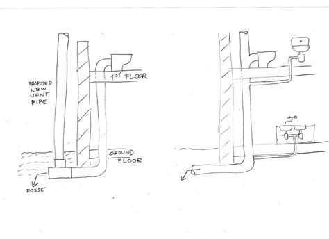Svp Plumbing by Soil Stack Drawings