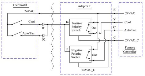 twinning furnaces wiring diagram for gas free