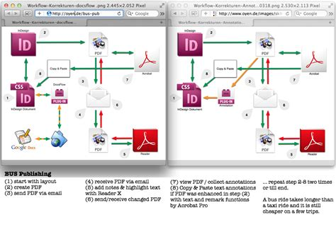 indesign workflow this week in indesign articles number 67