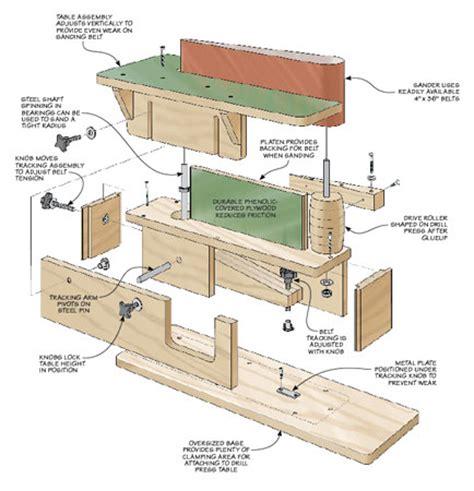 edge sanders woodworking drill press edge sander woodsmith plans