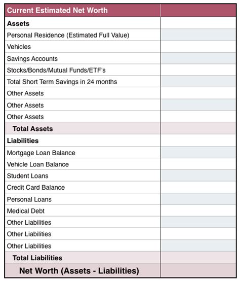 personal investment plan template personal financial plan exle how to create a personal