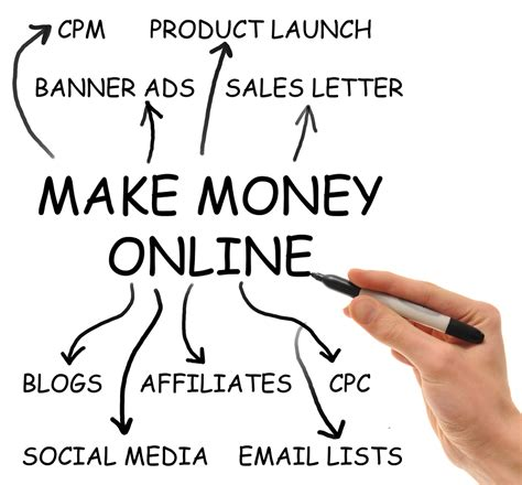 How Can A 14 Make Money Online - online marketing writing on the web by patsi krakoff the blog squad