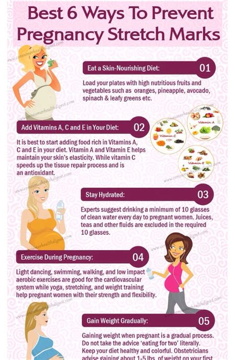Health Tips Stretch Marks And Pregnancy by Best Ways To Prevent Pregnancy Stretch Marks Trusper