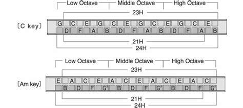 Harmonika Mini 10 Holes suzuki world class harmonicas