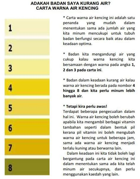 Warna Air Kencing Wanita Hamil Muda Maksud Warna Air Kencing Yang Ramai Orang Tidak Tahu