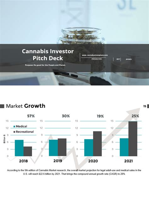 Cannabis Investor Pitch Deck Template Cannabusinessplans Com Investor Deck Template