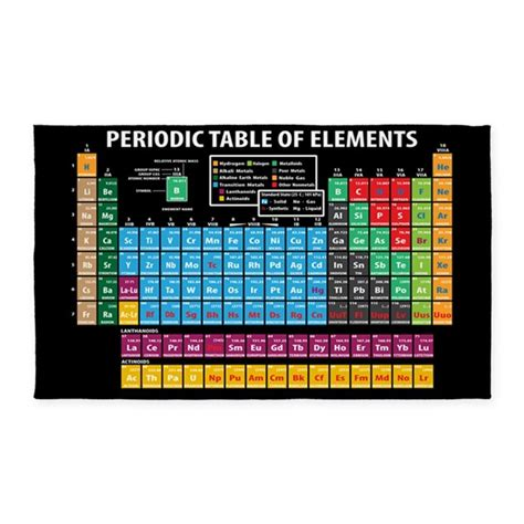 periodic table area rug periodic table 3 x5 area rug by beautifulbed
