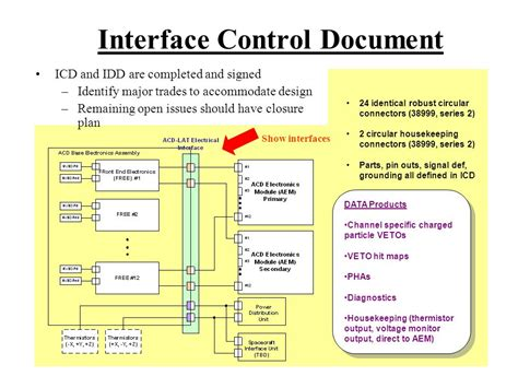 interface control document template choice image